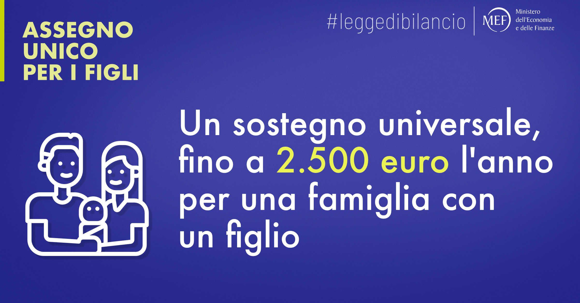 Assegno unico per i figli: un sostegno universale fino a 2.500 euro l'anno per una famiglia con un figlio