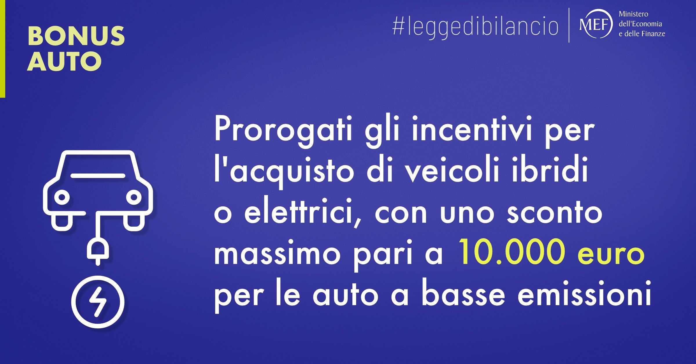 Bonus auto: prorogati gli incentivi per l'acquisto di veicoli ibridi o elettrici, con uno sconto massimo pari a 10.000 euro per le auto a basse emissioni
